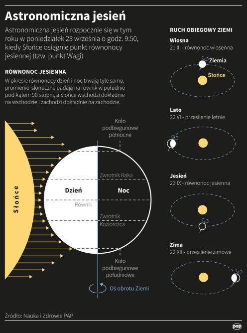 Astronomiczna jesień (Maciej Zieliński/PAP)